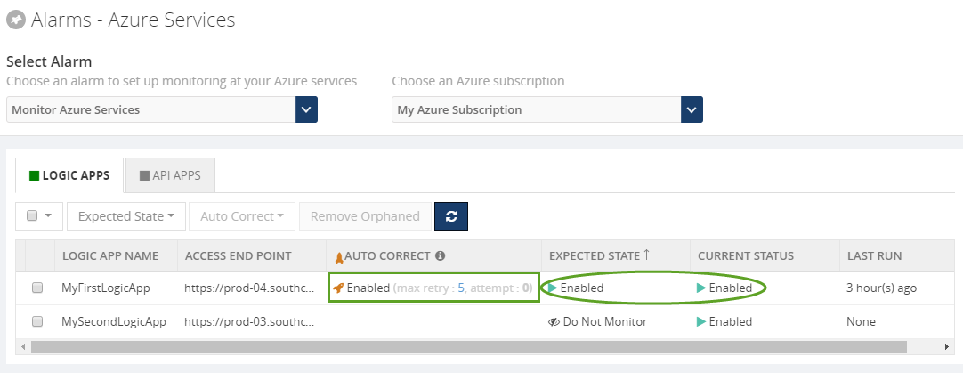 azure services monitoring in biztalk360