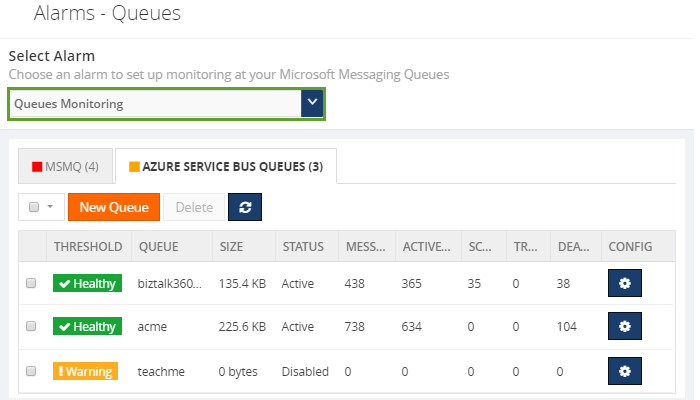 azure service bus queues monitoring alarm status