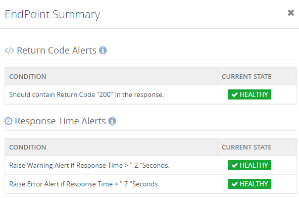 endpoint summary for return code alerts and response time alerts in biztalk360