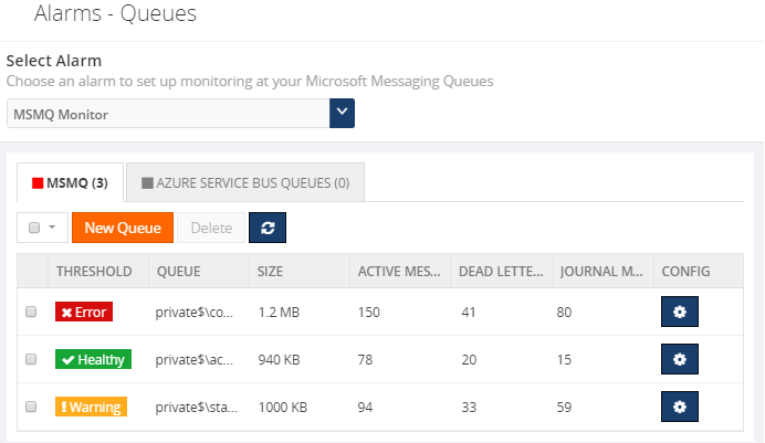 queue monitoring status for threshold violation in biztalk360