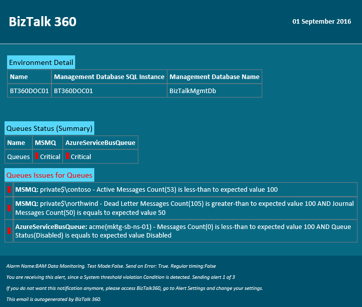 azure service bus queue monitoring in biztalk360