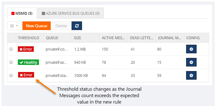 threshold status check in biztalk360 for azure services