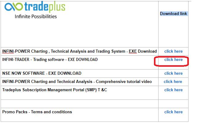Trading software installation : Customer Support Portal