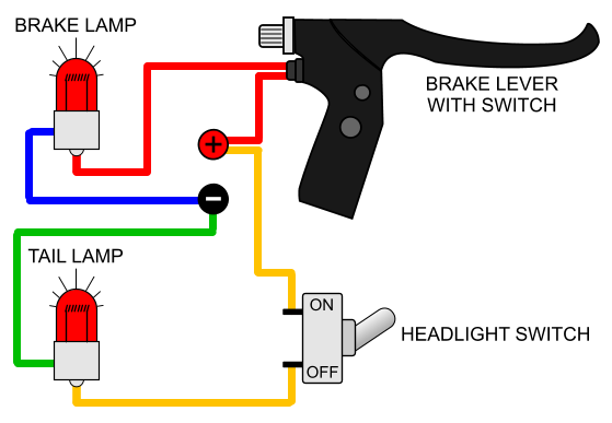 Brake Lever Wiring Diagram Tools