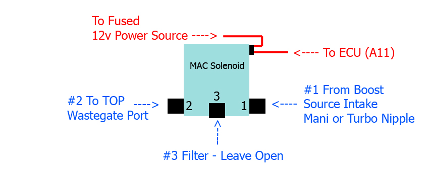 Pwm Boost Control Solenoid Setup Instructions For Obd1