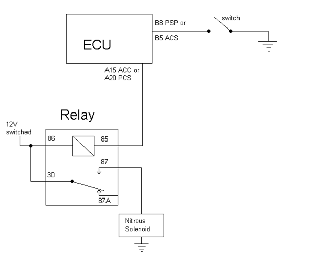 s300 wiring diagram wiring diagrams obd1 honda ecu nitrous setup guide for hondata s300 and neptune electrical wiring diagrams s300 wiring diagram