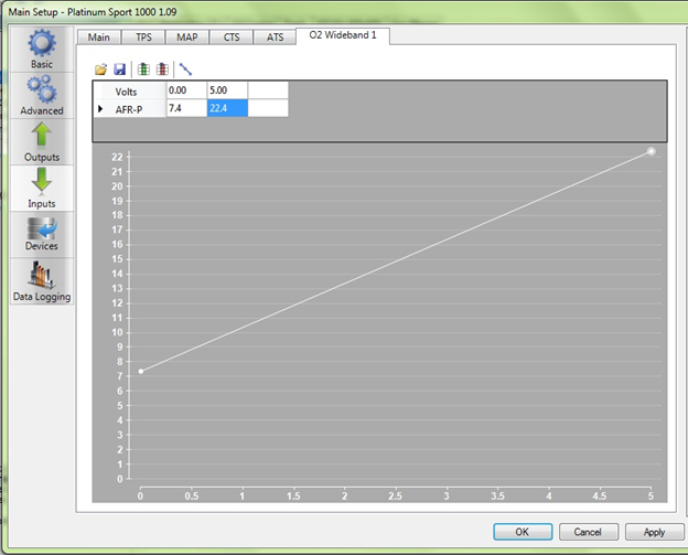ECU Wideband Setup Guide by Xenocron : Xenocron Tuning Solutions