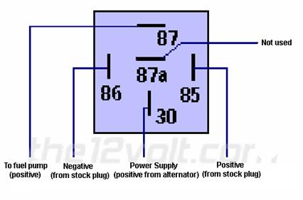 images?q=tbn:ANd9GcQh_l3eQ5xwiPy07kGEXjmjgmBKBRB7H2mRxCGhv1tFWg5c_mWT 4 Pin Relay Wiring Diagram Fuel Pump
