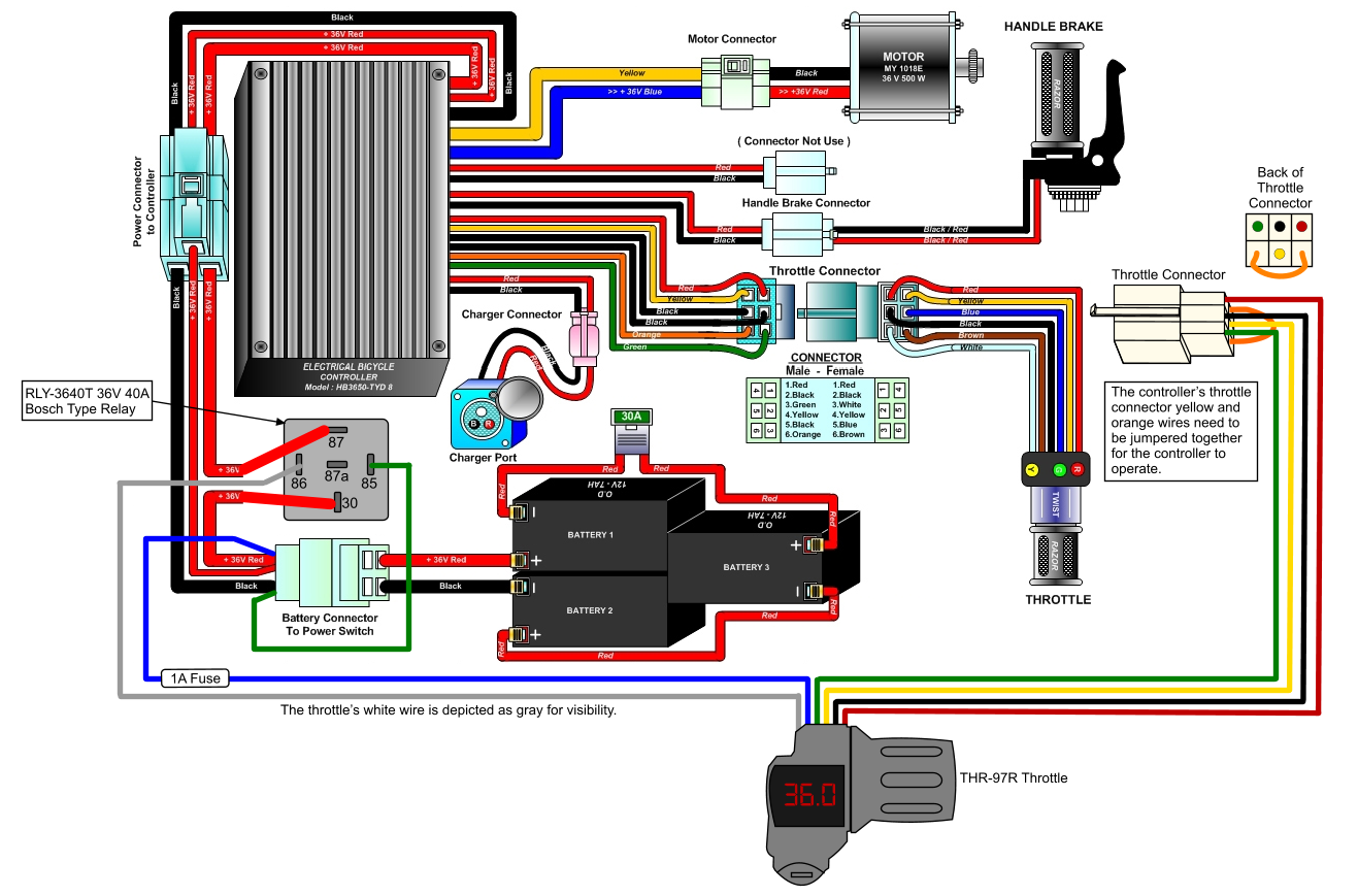 Here is the wiring diagram to install the THR-97R on the Razor EcoSmart  scooter.