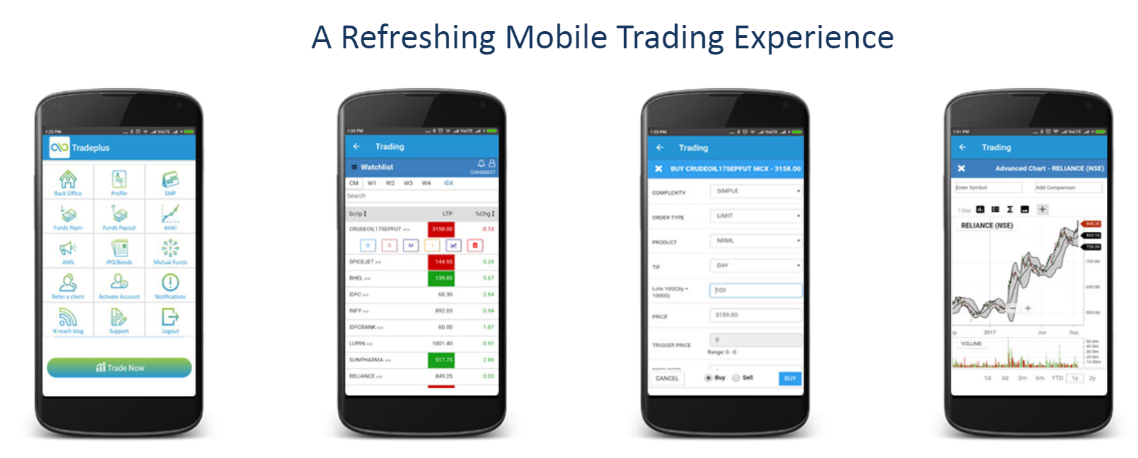 Tradeplus Mobile App : Customer Support Portal