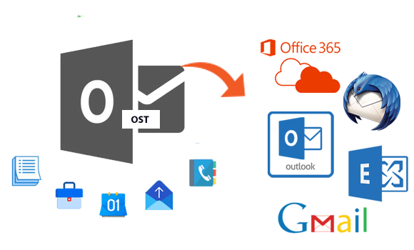 OST to PST Converter Crack to Convert and Export OST file to Outlook PST