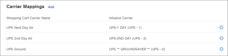 Add/Edit Carrier Mappings in Shopping Cart Connections : Infoplus