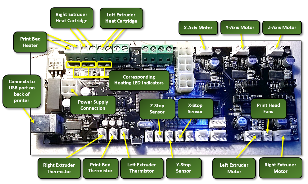 Motherboard Diagram: Motherboard Connection Diagram