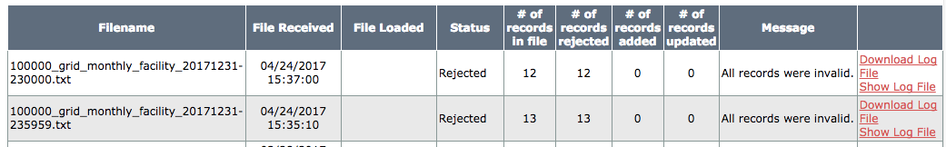 GRID Data File Process Status