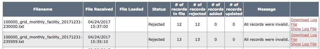 GRID Data File Process Status