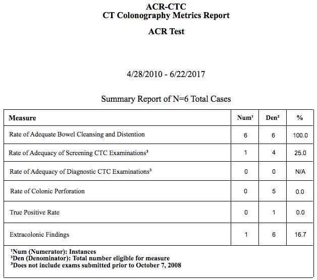 CTC Metrics Report