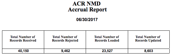 NMD Accrual Report