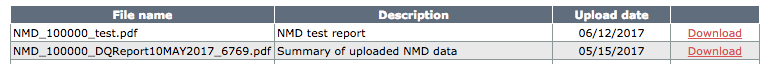 NMD Aggregate Reports Available for Download