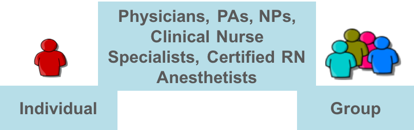 MIPS-Eligible Clinicians