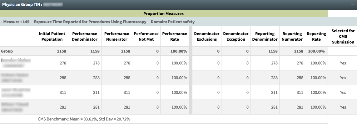 MIPS Performance Report