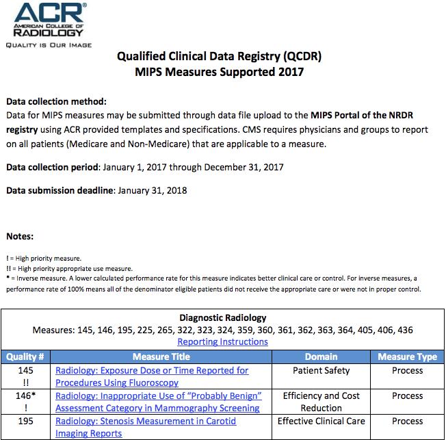 MIPS Measures 2017