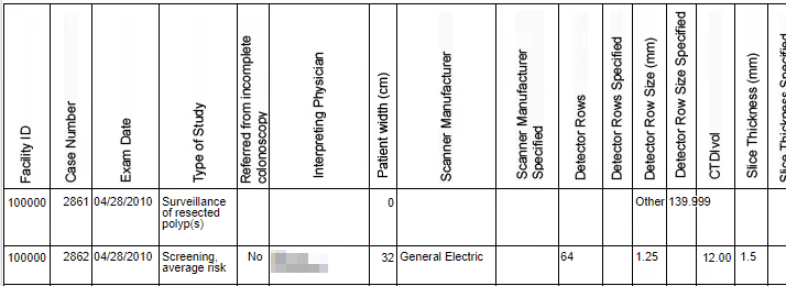CTC Data Export - Exam Report Detail