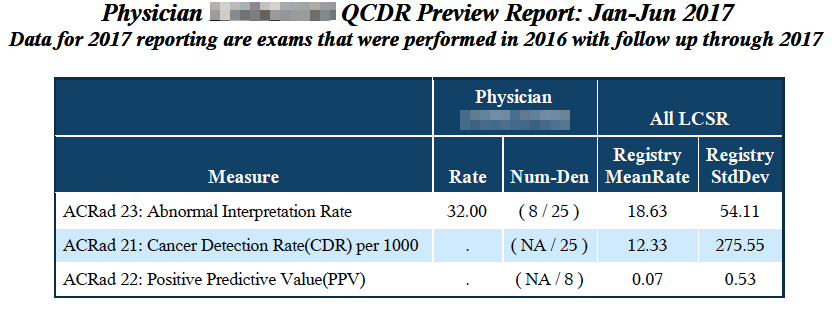 LCSR Quarterly – Physician QCDR Preview