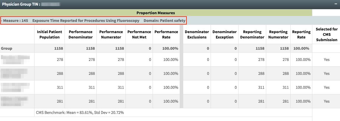 MIPS Portal – Performance Report – Measure Description