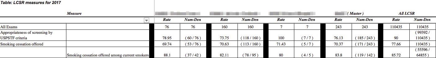 LCSR Feedback Report Spreadsheet