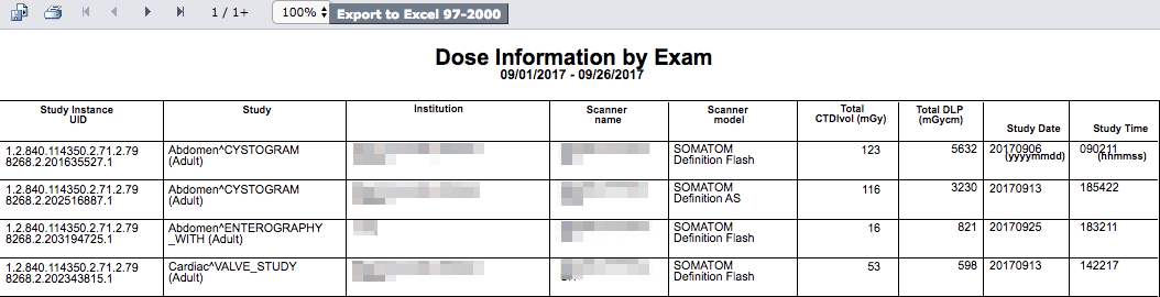 DIR Dose Information by Exam Report