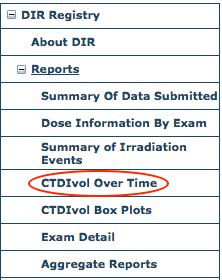 DIR Reports Menu - CTDIvol Over Time