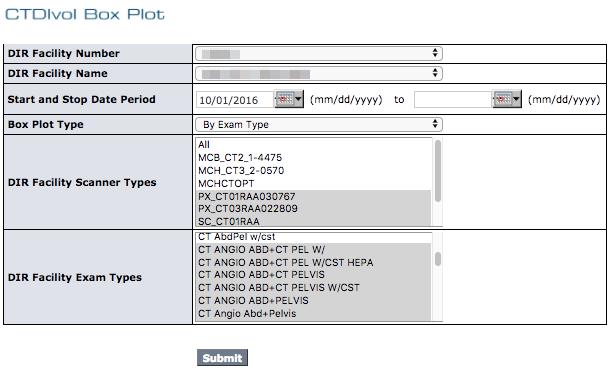 DIR CTDIvol Box Plots Filter