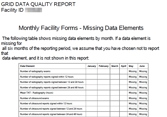GRID Data Quality Report