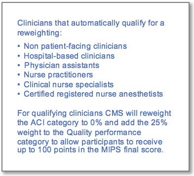 ACI Clinicians Automatically Reweighted