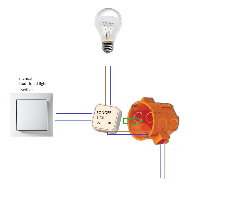 Sonoff NEW devices - inside electric socket : ITEAD Customer Care Center
