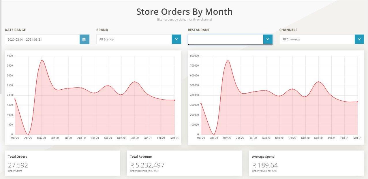 monthly sales.JPG