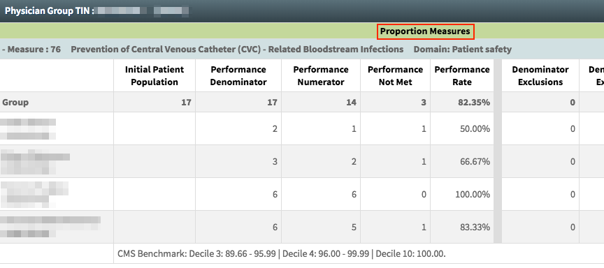 MIPS Portal – Performance Report – Score Type