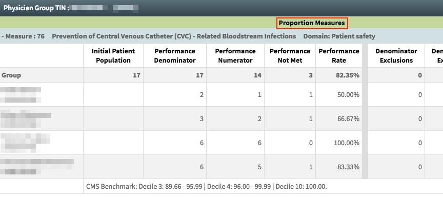 MIPS Portal – Performance Report – Score Type