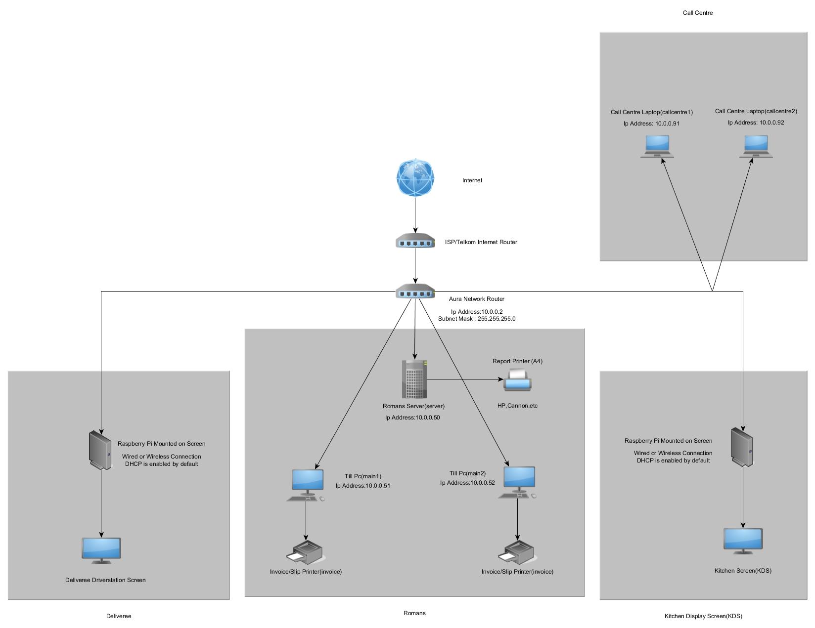 Exelent 86 Dia Diagram Online Picture Inspirations Elaboration ...