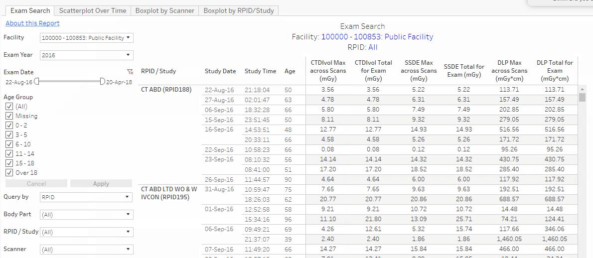 DIR SDIR - Exam Search Sample 1