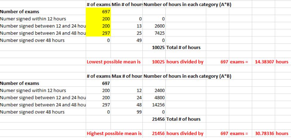 GRID Semiannual Facility Spreadsheet Anomaly