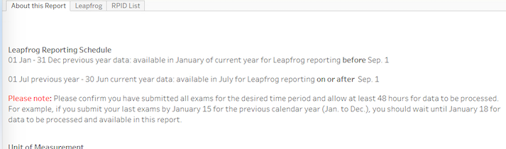 DIR Leapfrog Report - About this Report