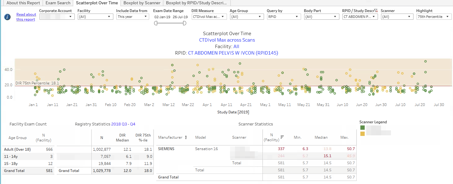 DIR Interactive Reports - Sample Scatterplot 1