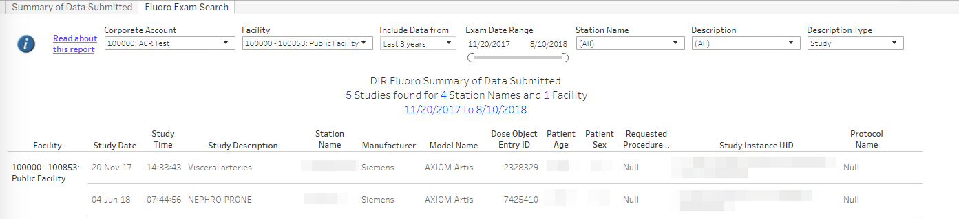 DIR Fluoro Summary of Data Submitted - Sample Report