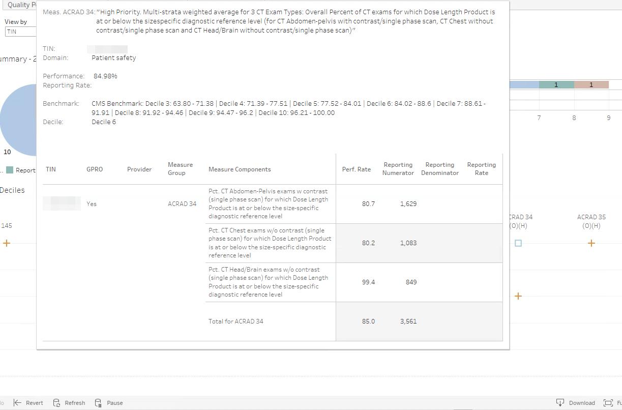 MIPS Measure Deciles ACRad 34 35 Components