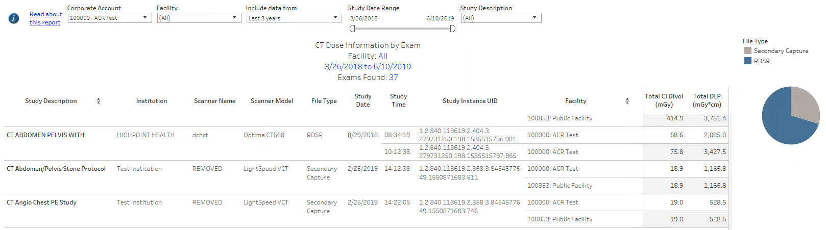 DIR Interactive CT Dose Information by Exam - Sample