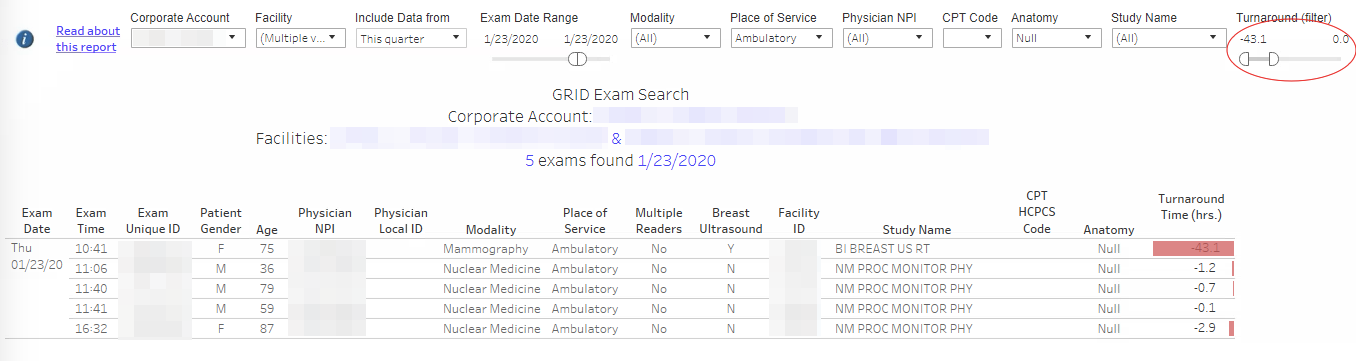 GRID Exam Search - Filter Negative Values