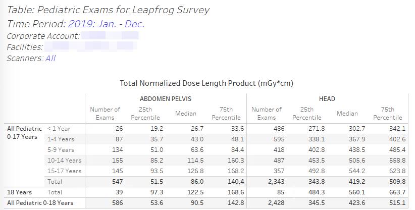 DIR Leapfrog Report - Snapshot