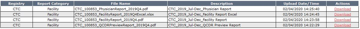CTC Reports Available for Download