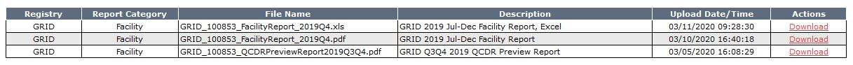 GRID Reports Available for Download